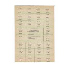 Карточка потребителя на 100 карбованцев Украина,грудень